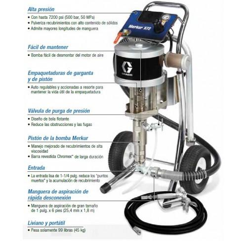 Merkur X72 Pulverizador Sin Aire